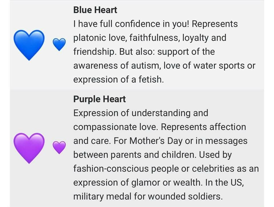 Meanings heart emoji What Does