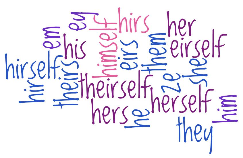 Pengelompokan Kata Ganti Subjek (Pronoun) Dalam Bahasa Inggris - http://www.ilmubahasainggris.com/pengelompokan-kata-ganti-subjek-pronoun-dalam-bahasa-inggris/