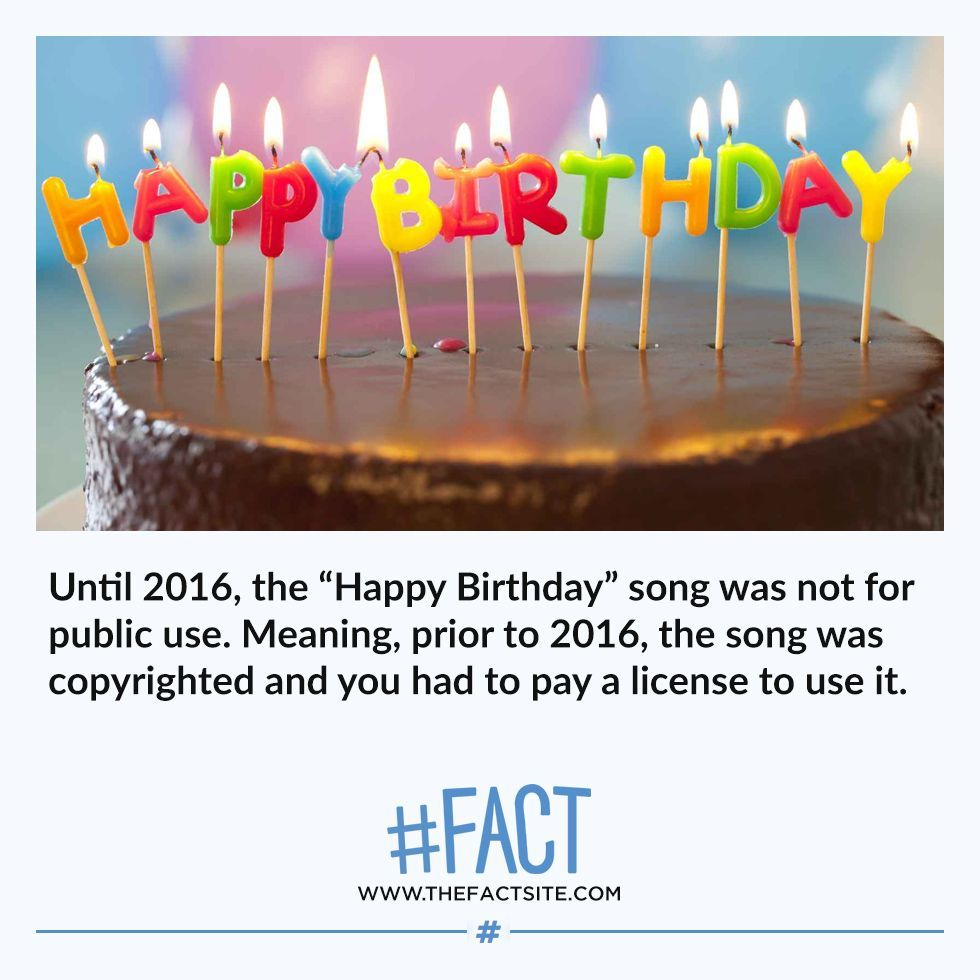 """Until 2016, The """"Happy Birthday"""" Song Was Not For Public"""