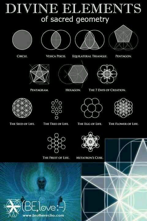 Divine Elements of Sacred Geometry     what do you see