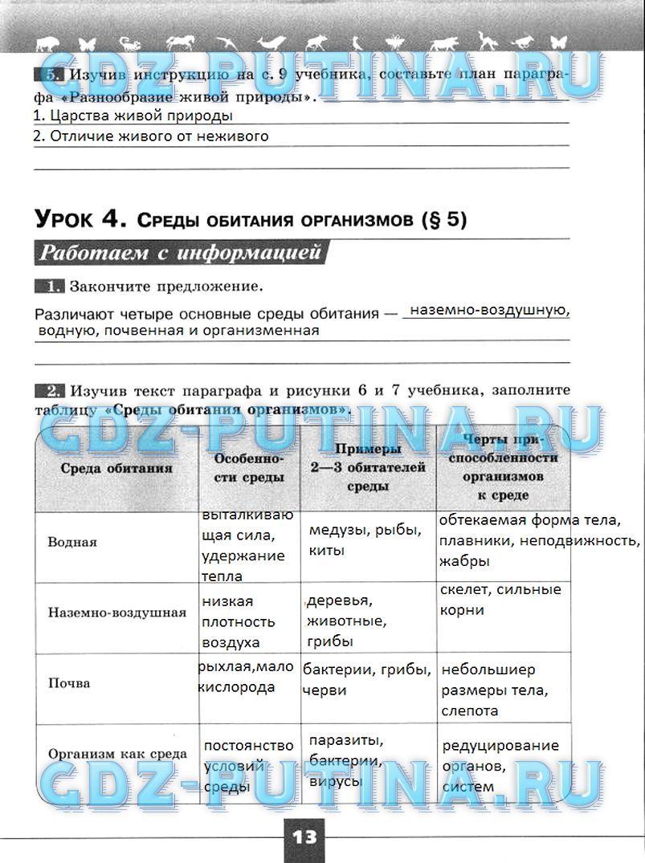 Готовые домашние задания по биологии 6 класс рабочая тетрадь в.в.пасечник