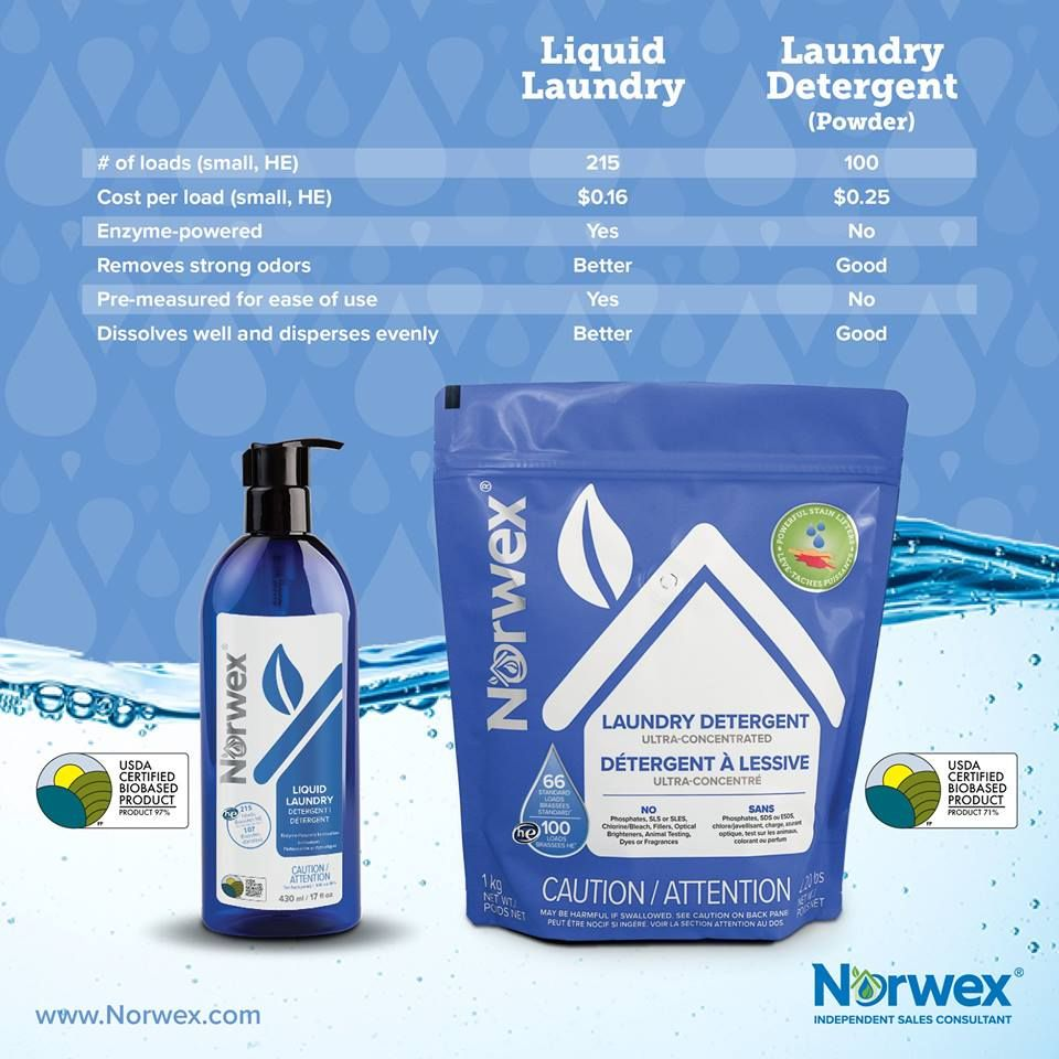 Chemical Free Laundry Detergent 100 Biodegradable Free Of Phosphates And Fillers Cruelty Free Norwex Norwex Detergent Powder Laundry Detergent