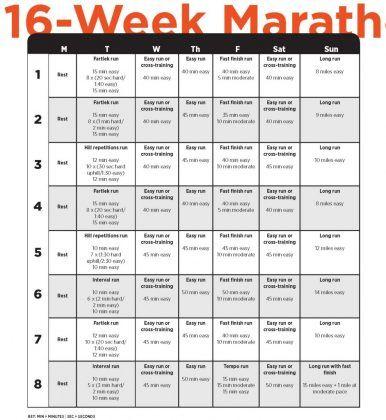 score a marathon pr with this 16week training plan