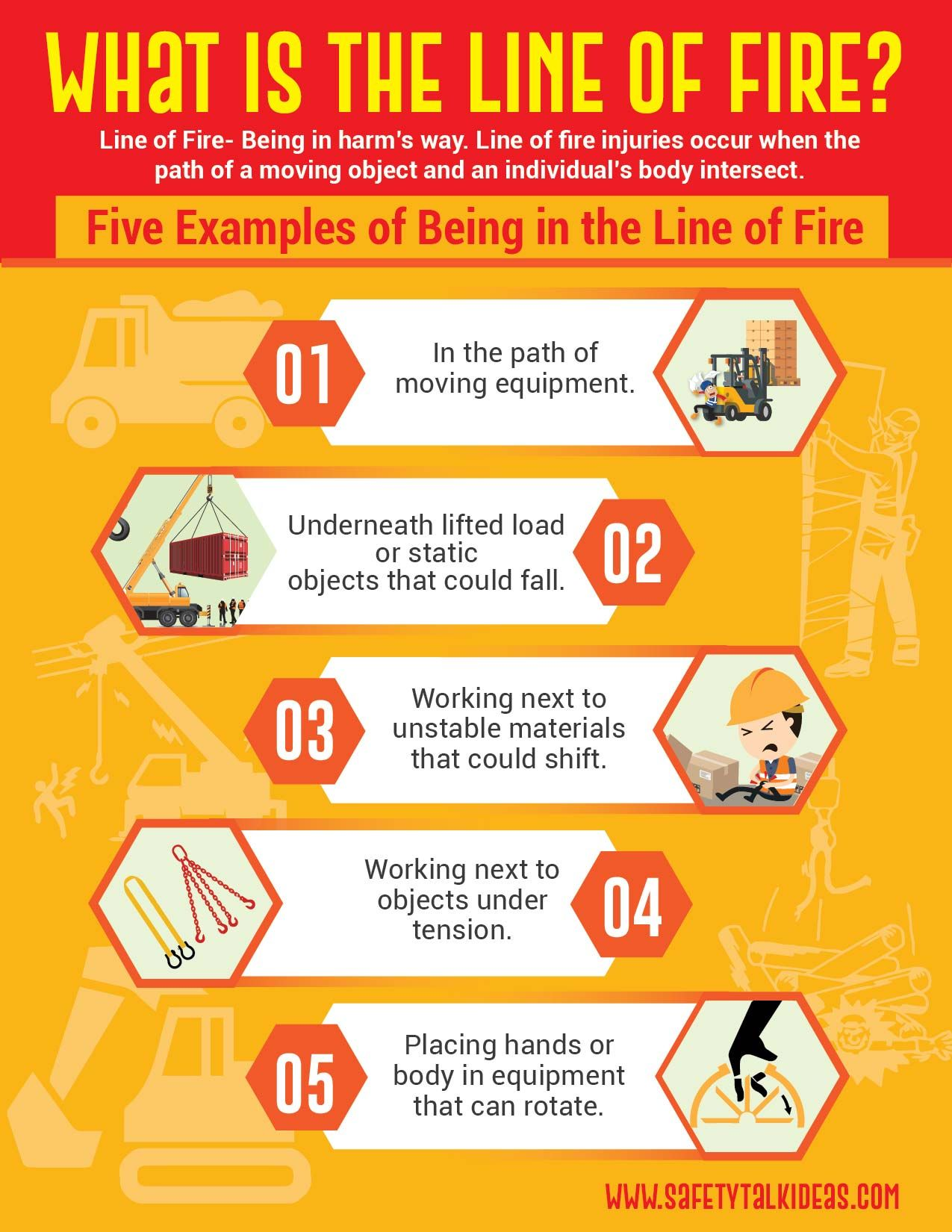 Line Of Fire Safety Infographic Safety Talk Ideas Safety