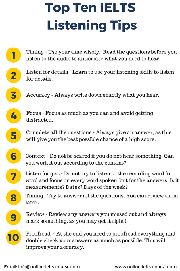40 Ielt Tip To Get A Band 7 Preparation Listening Essay Topic With Answer Pdf Free Download
