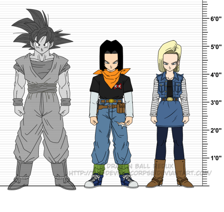 Android 17 & 18 size chart