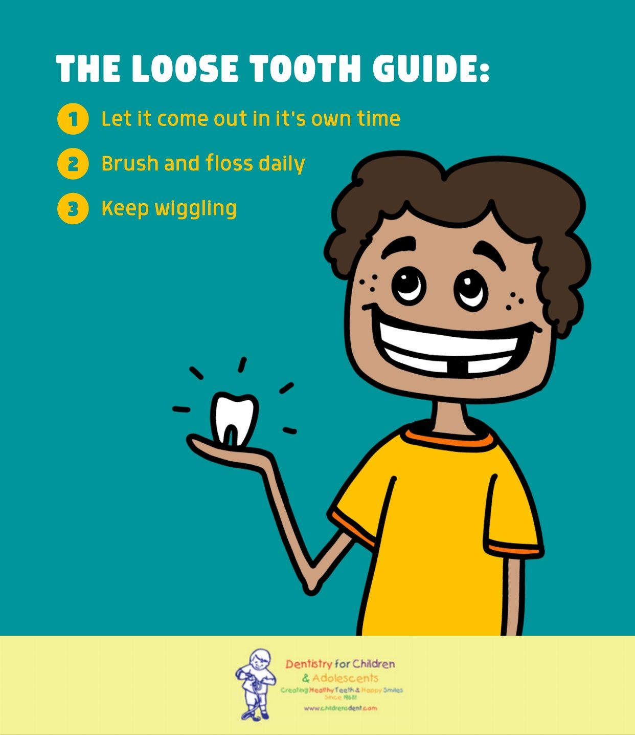 Heres our loose tooth guide follow these to loose baby