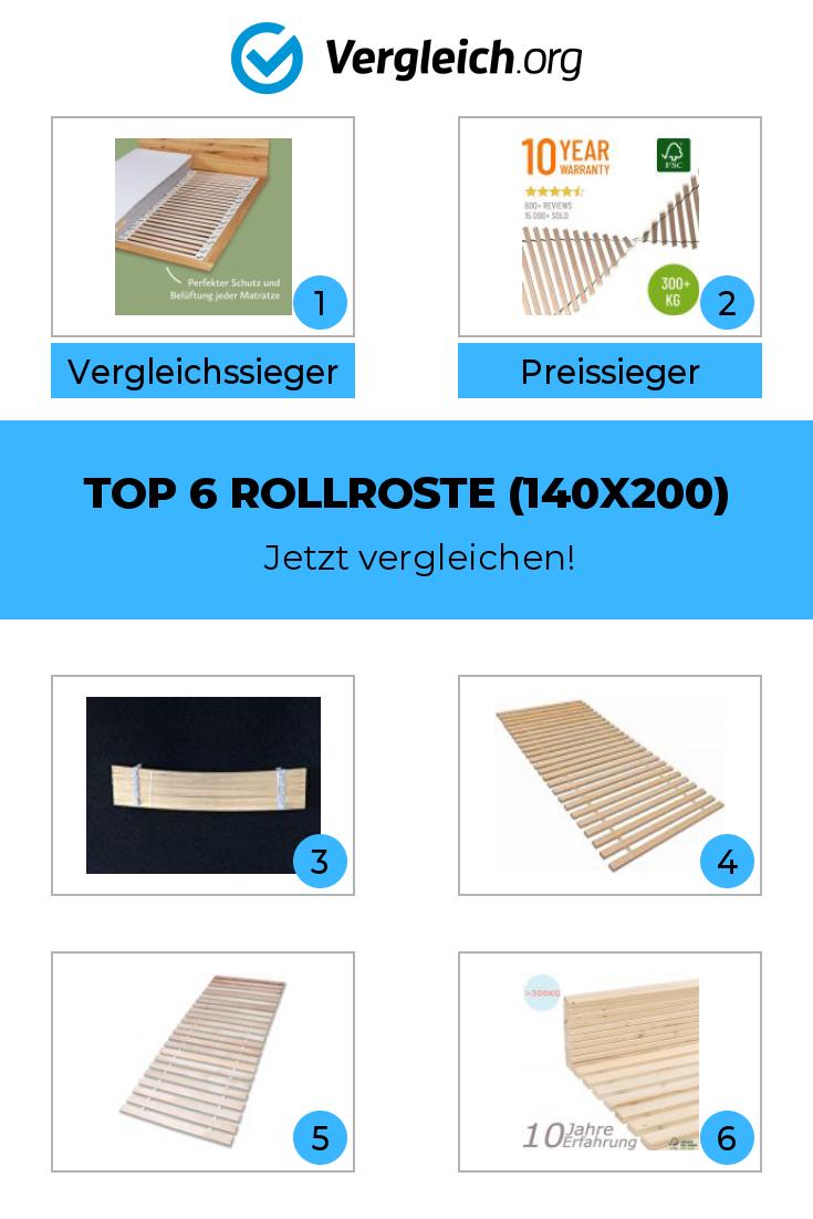 Top 6 Rollroste 140x200 In 2020 Rollrost Matratzenschoner Matratzen Schoner