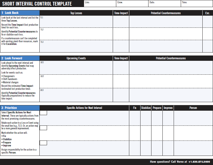 short interval control meeting template