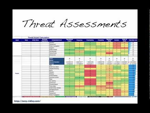 Better Risk Assessments, Management, Tools and Metrics by Tony - risk assessment