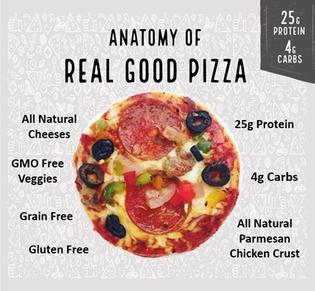 Image result for real good pizza
