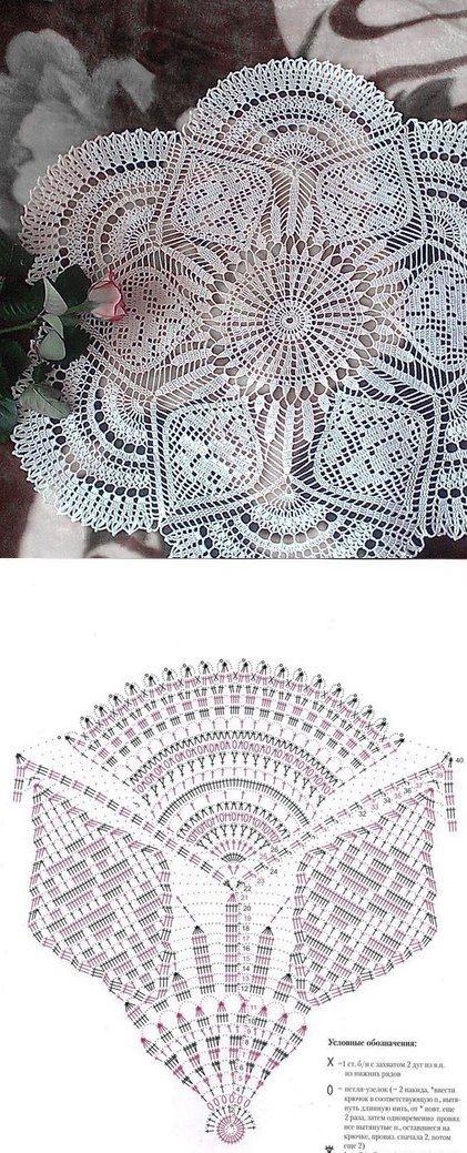 Pin von Fekete Ágnes auf doily crochet | Pinterest | Deckchen ...