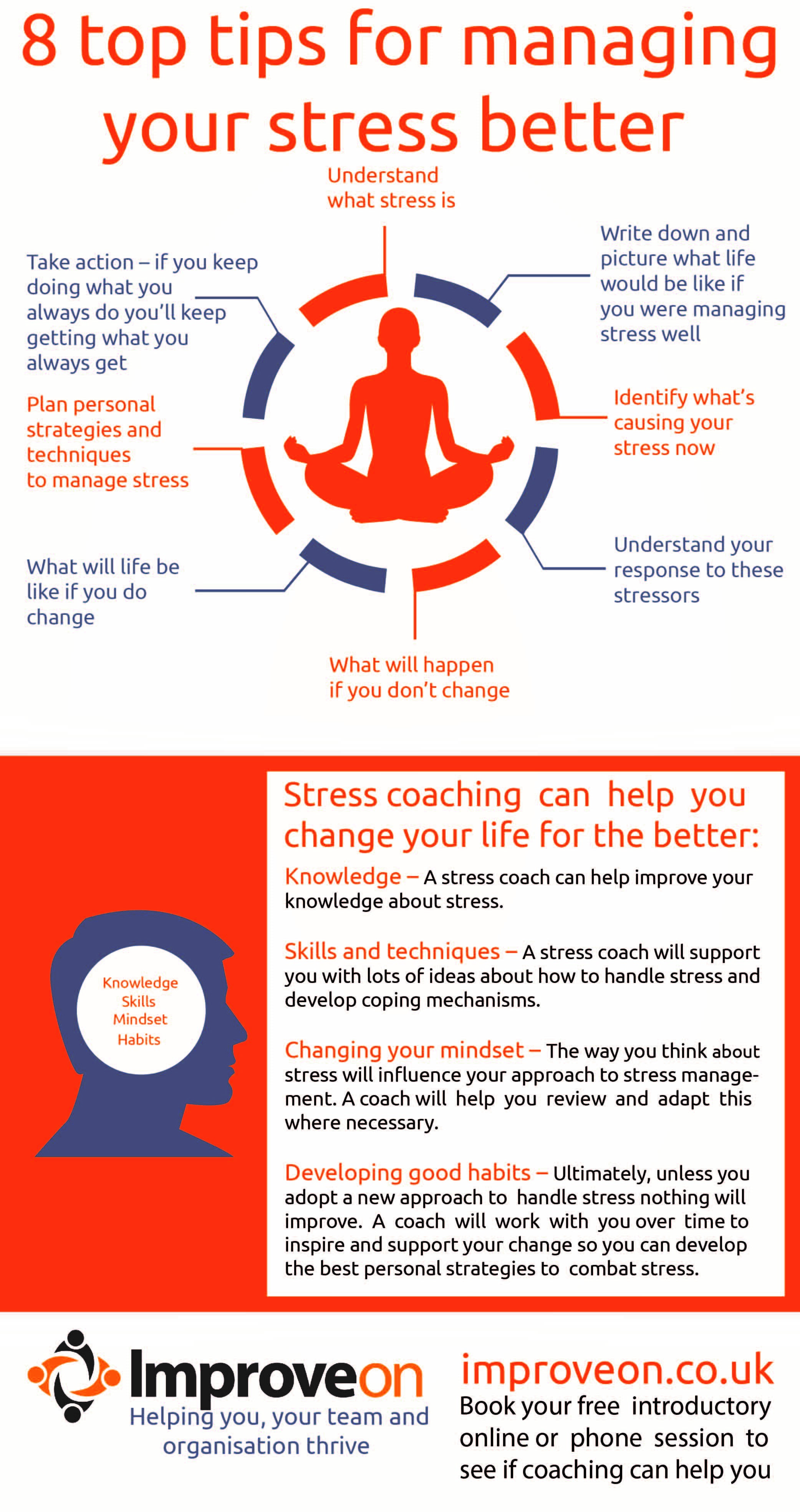 how do you handle stress and pressure successfully