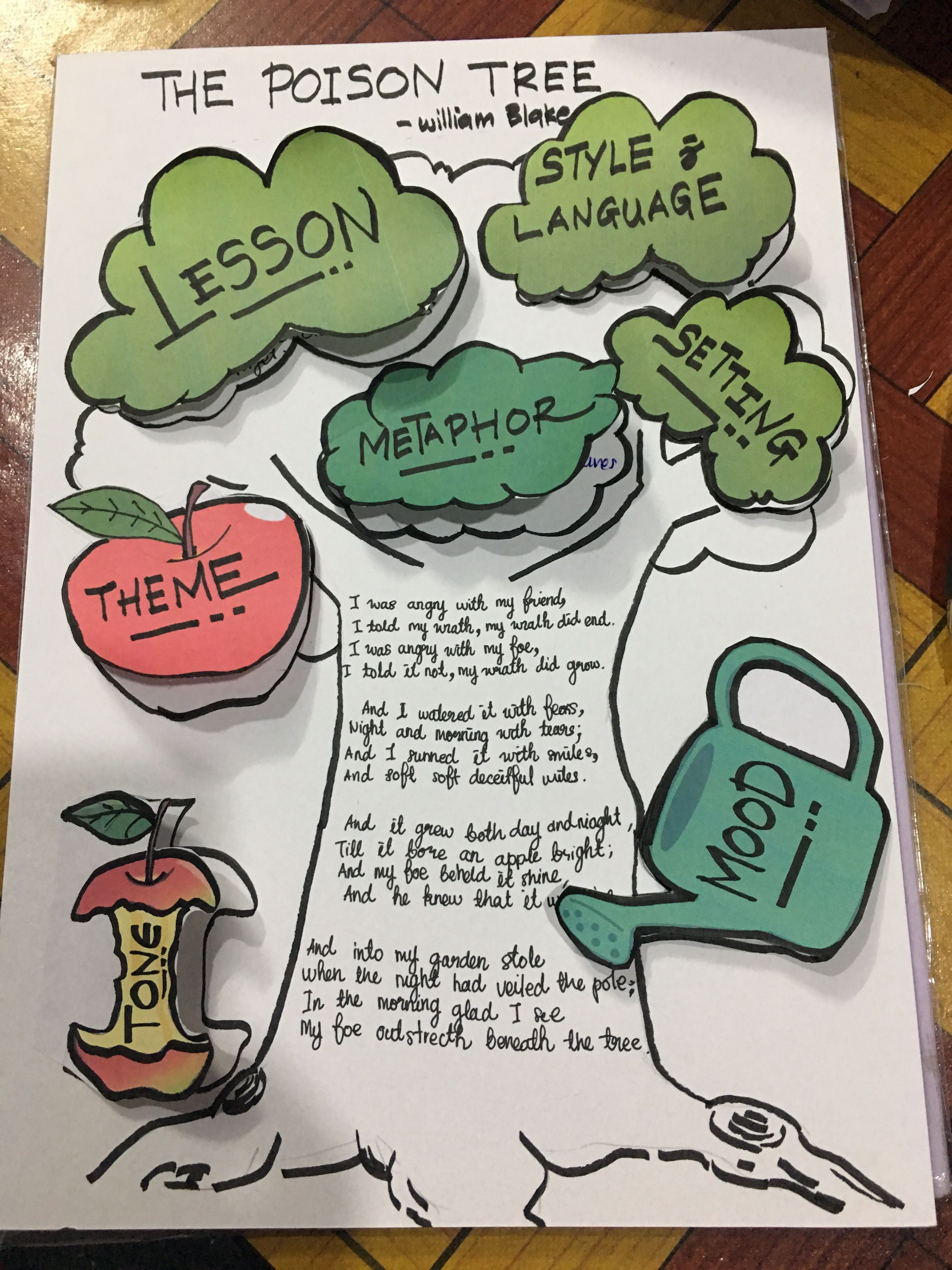 hight resolution of The Poison Tree Poem interactive note #interactivenote   Poison tree