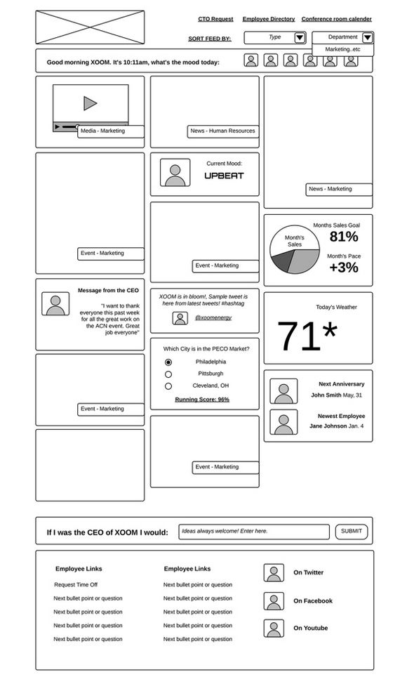 35 App and Website Wireframe examples | Wireframes | Corporate