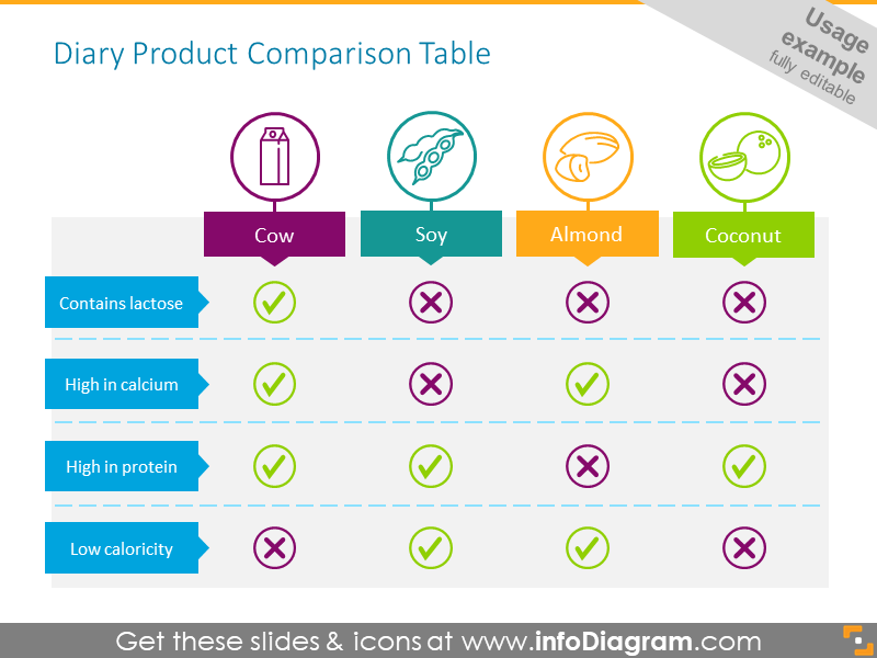 19 Creative Comparison Tables Powerpoint Product Charts Template Powerpoint Design Templates Presentation Design Template Infographic Comparison