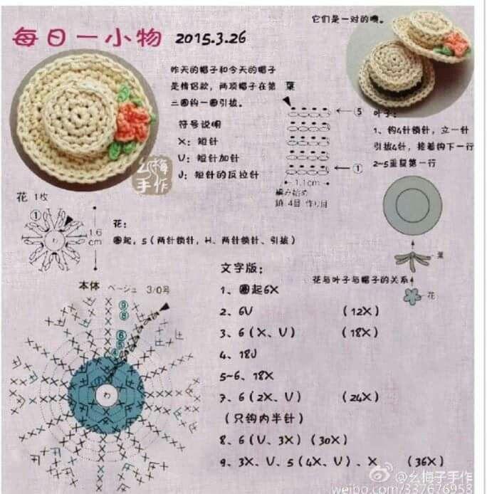 Crochet mini hat diagram keychains pinterest diagram crochet crochet mini hat diagram ccuart Image collections
