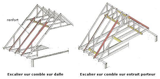 """Gut bekannt Solutions de charpente industrialisée en bois """"fermette"""" - Site du  BA92"""