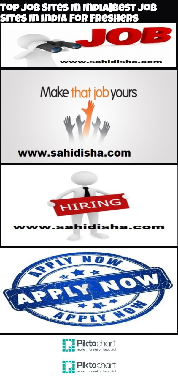 Here comes the best job sites in india for freshers which allows - best sites to post resume