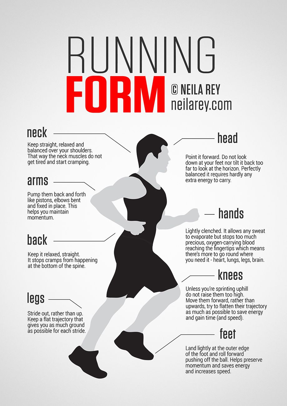 the sport skill of perfect running form Slouching, or leaning from the waist, is a common problem for many runners who try too hard to perfect that forward lean they heard was part of proper running form.