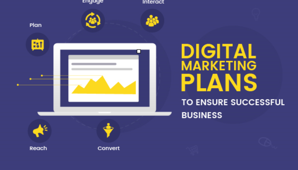 Steps To Write A Digital Marketing Plan For Business