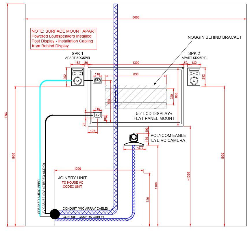 videoconferencing system installation wiring schematic equipment rh pinterest com