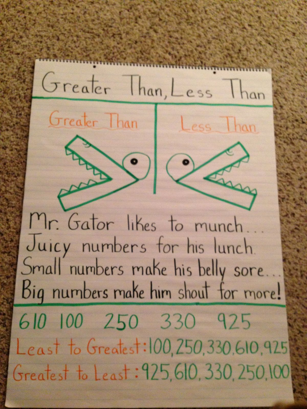 Pin On Anchor Charts