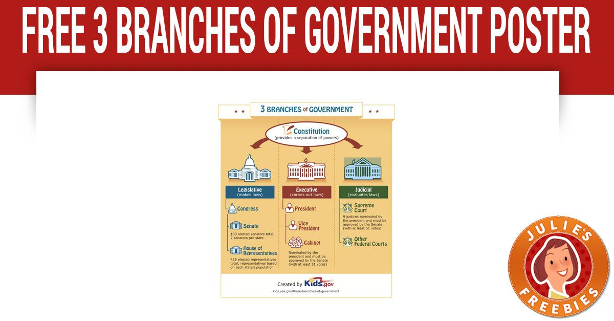 Free 3 Branches of Government Poster