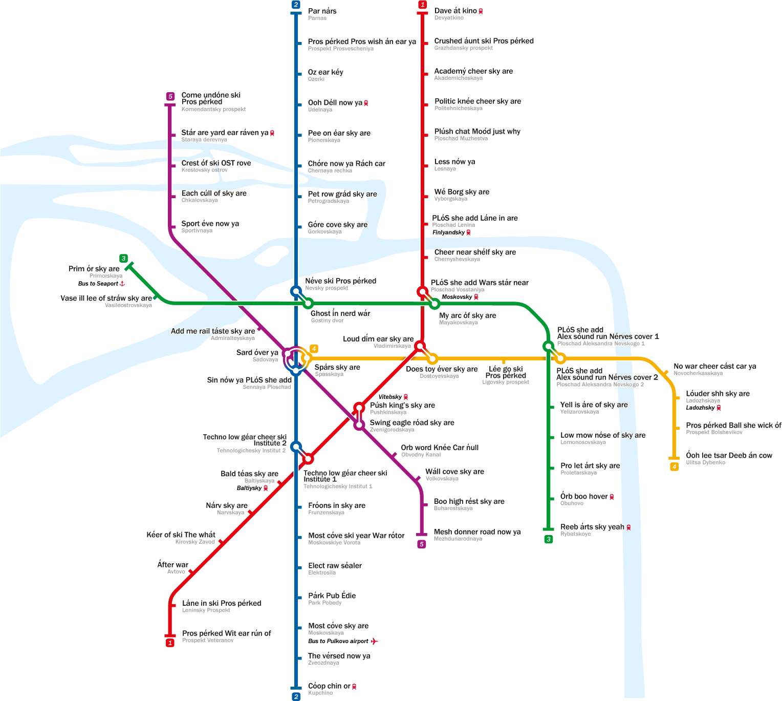 Translating the St Petersburg Metro Underground map for the
