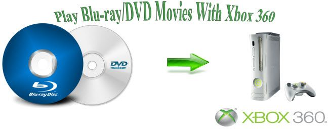 Does The Xbox 360 Play Dvds