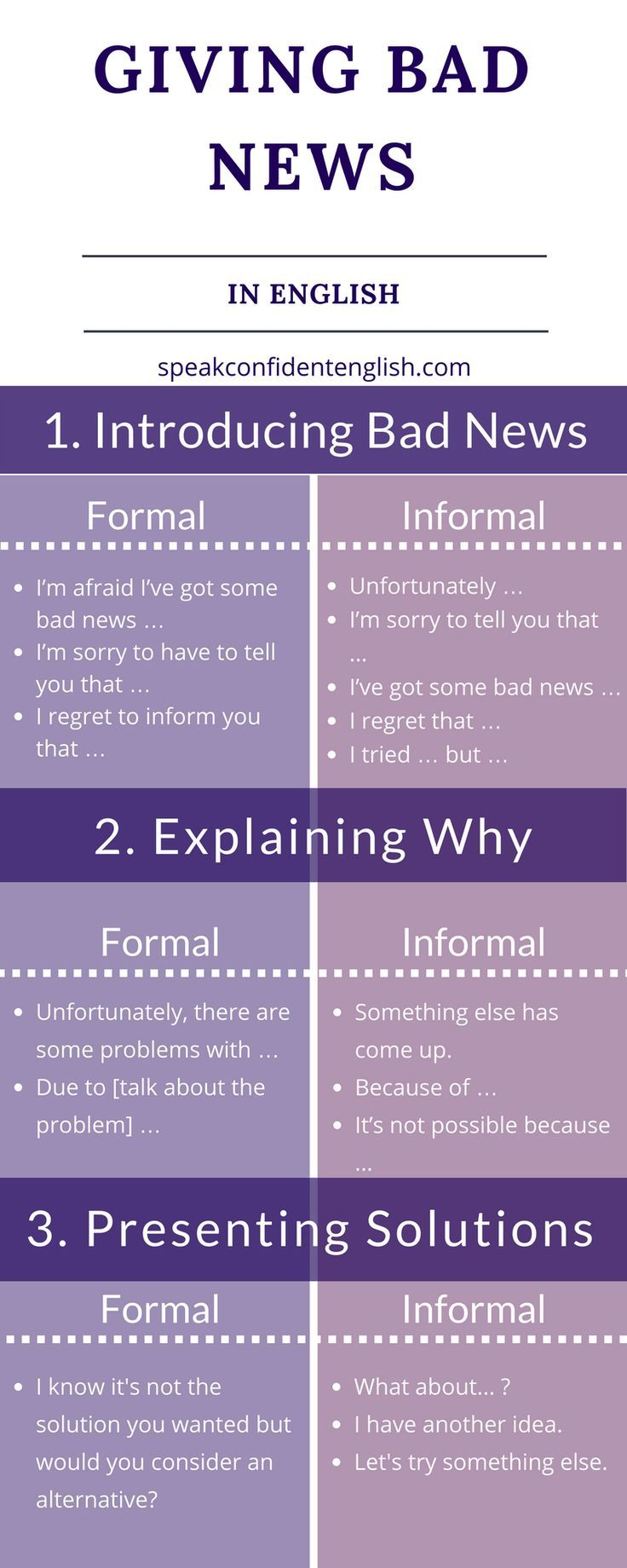 How To Give Bad News In English Bad News A Professional And News