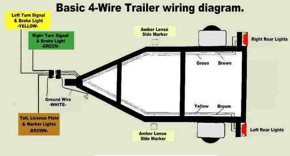 Pin by Ali Fidas on Life s | Trailer light wiring ...  Wire Trailer Wiring Diagram Car on