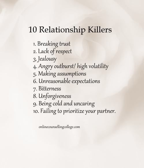 "Marriage Adult Relationships: ""10 Relationship Killers."" Created And Posted By"