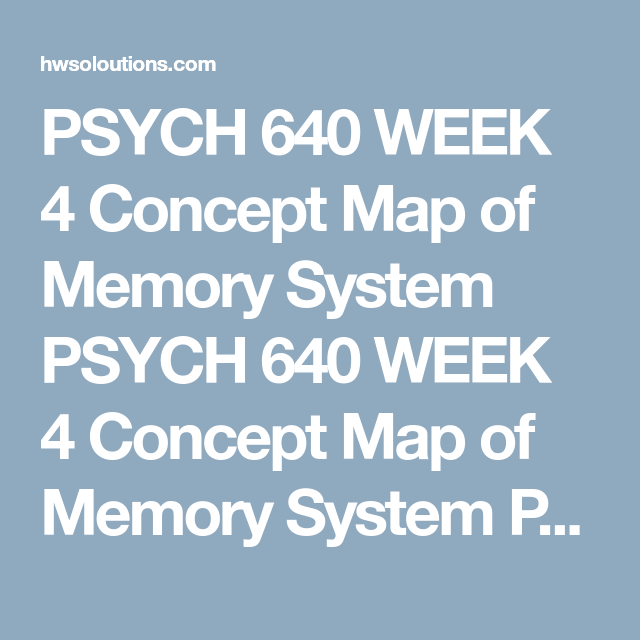 Psych 640 Week 4 Concept Map Of Memory System Psych 640 Week 4