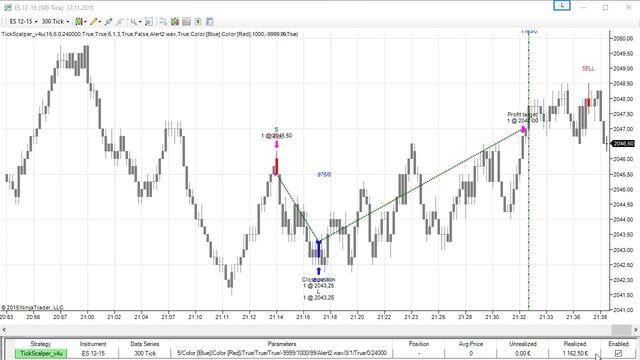Pin on TickScalper Trading System