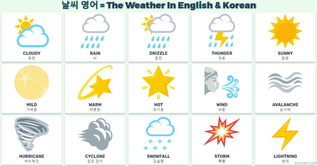 Открытку, погода в картинках на английском