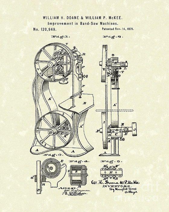 Band Saw 1871 Patent Art  #patentart