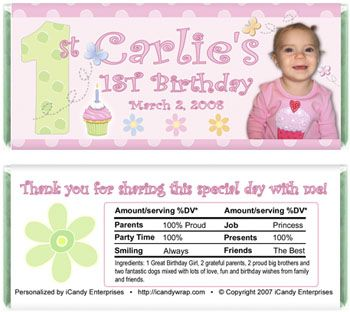 Pin By Kelly Mruk On Piper S 1st Bday 1st Birthday Girls Girl Birthday 1st Birthday