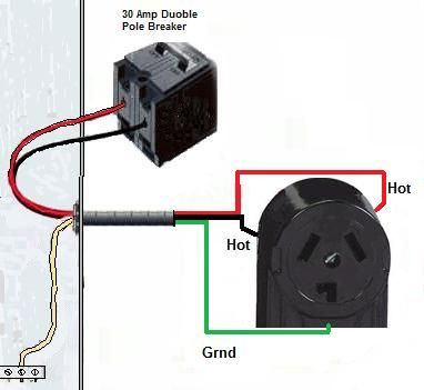 wiring diagram for 220 volt dryer outlet http