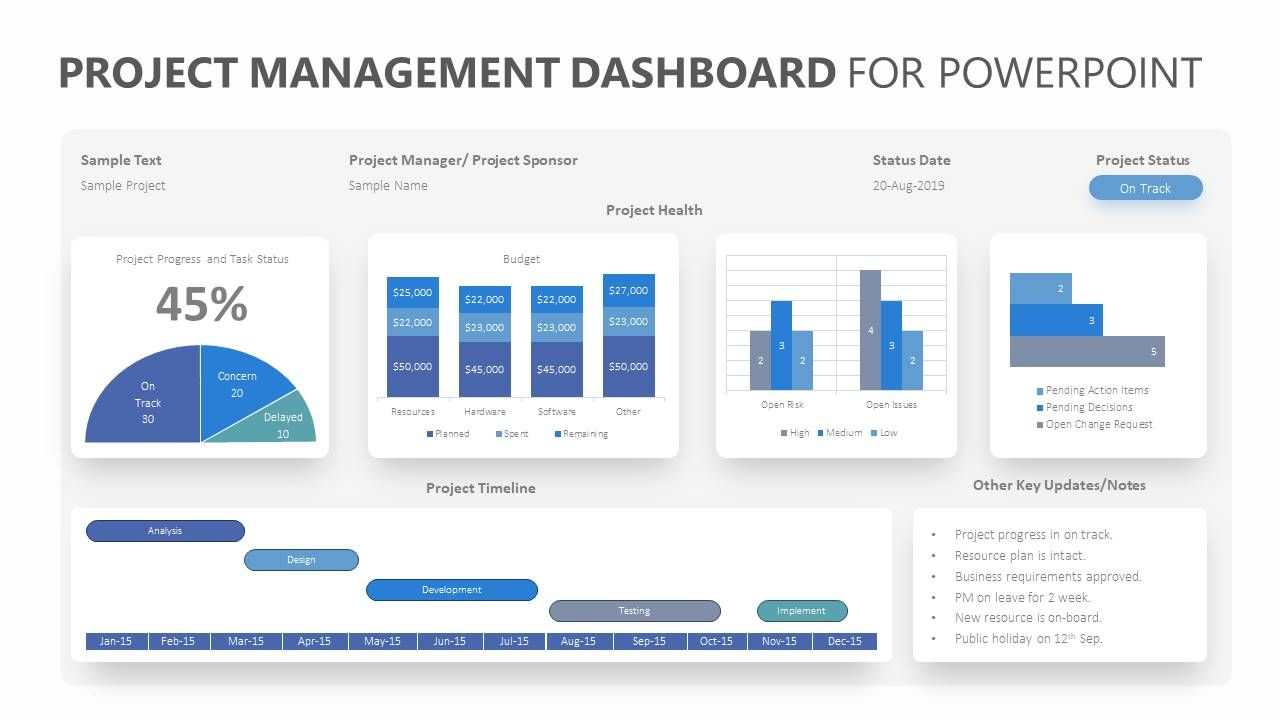 Project management dashboard for powerpoint related for Rag analysis template