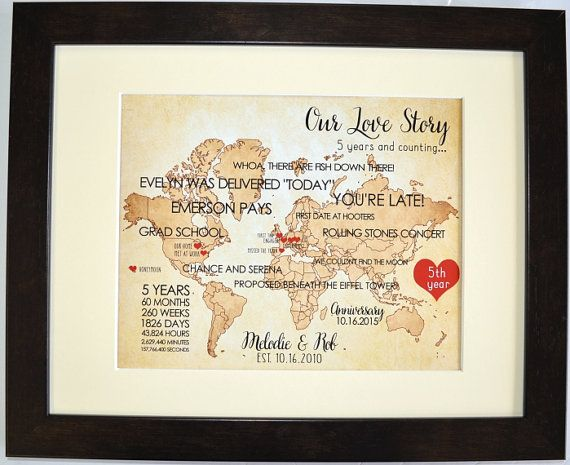 1 25th Anniversary Gift For Parents 30th Wedding Her Husband Wife Anniversarys Men Personalized Custom Year