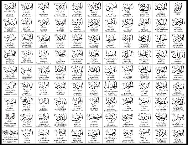 Tulisan 99 Asmul Husna Arab Latin Dan Artinya Lengkap Bahasa Indonesia Tulisan Kaligrafi Allah