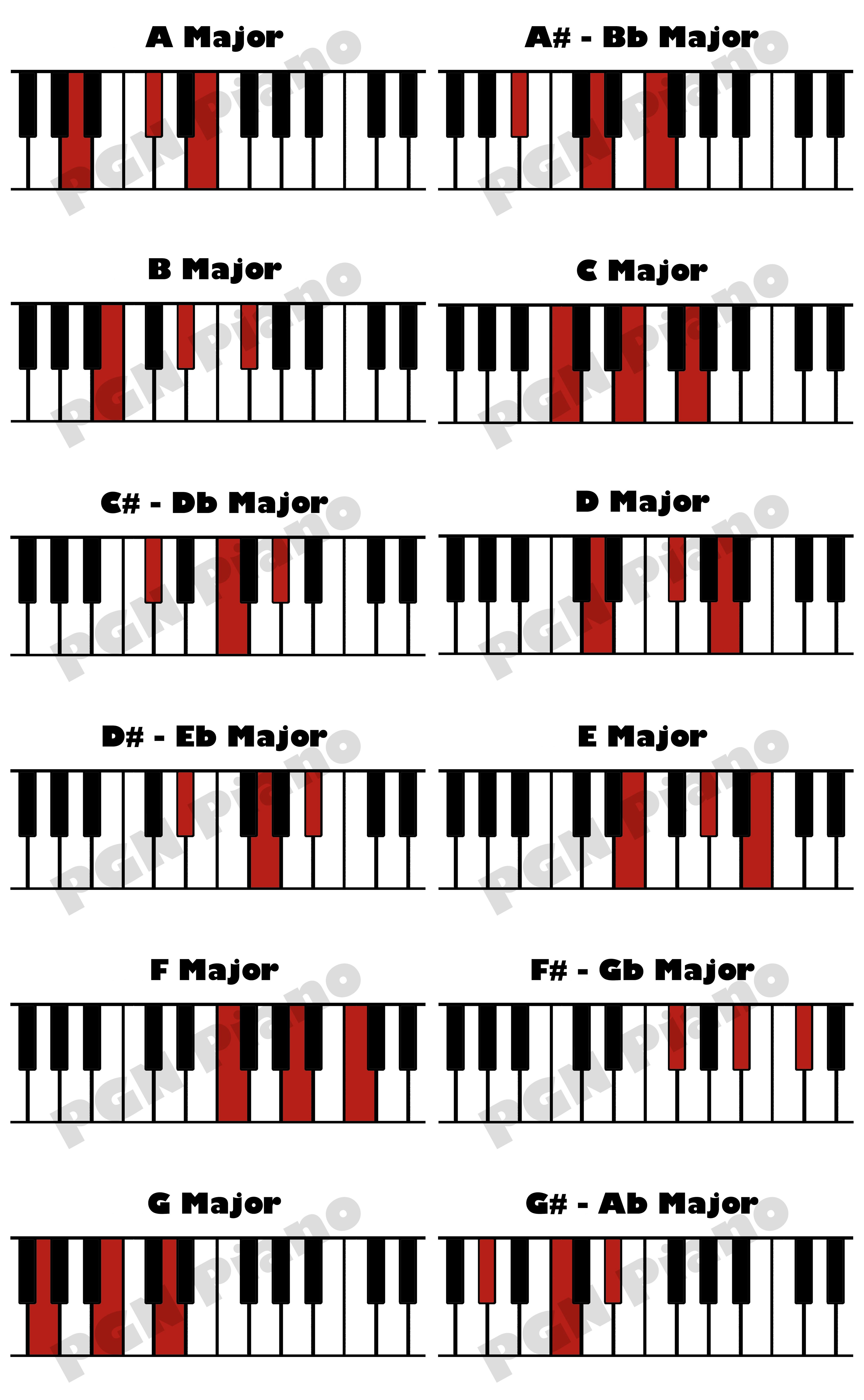 This is so easy! :) All Major Chords for Piano, in one ...