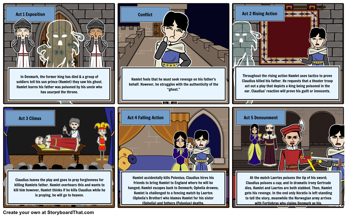 Engage your students with hamlet and his quest for revenge engage your students with hamlet and his quest for revenge activities ranging from tragic hero pooptronica