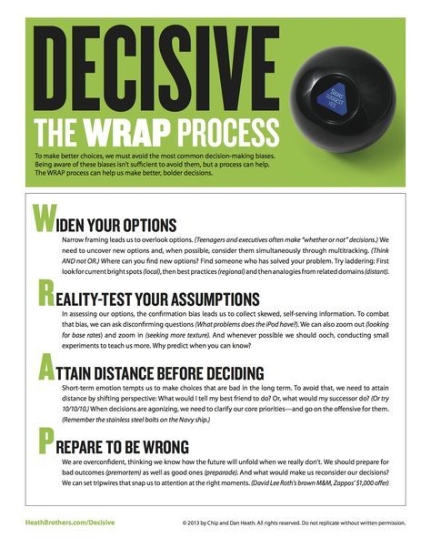 WRAP Process - how to make better decisions in life and work | Alpha ...
