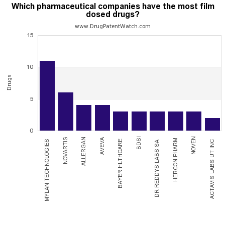 Pin On Pharmaceutical Drug Patents