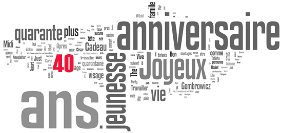 Carte Anniversaire 40 Ans 40 Ans Pinterest Birthday Happy