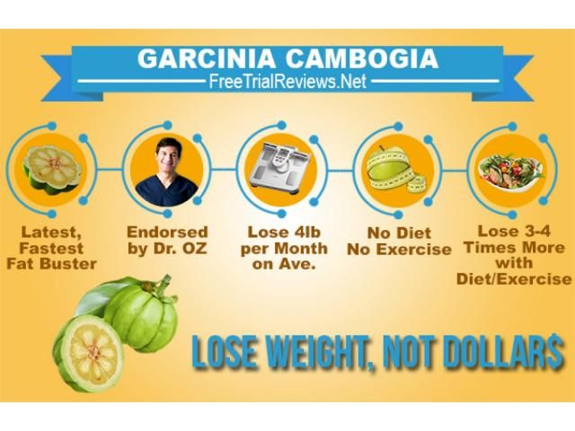 Pin On Garcinia Cambogia Select In Islamabad 03005554971