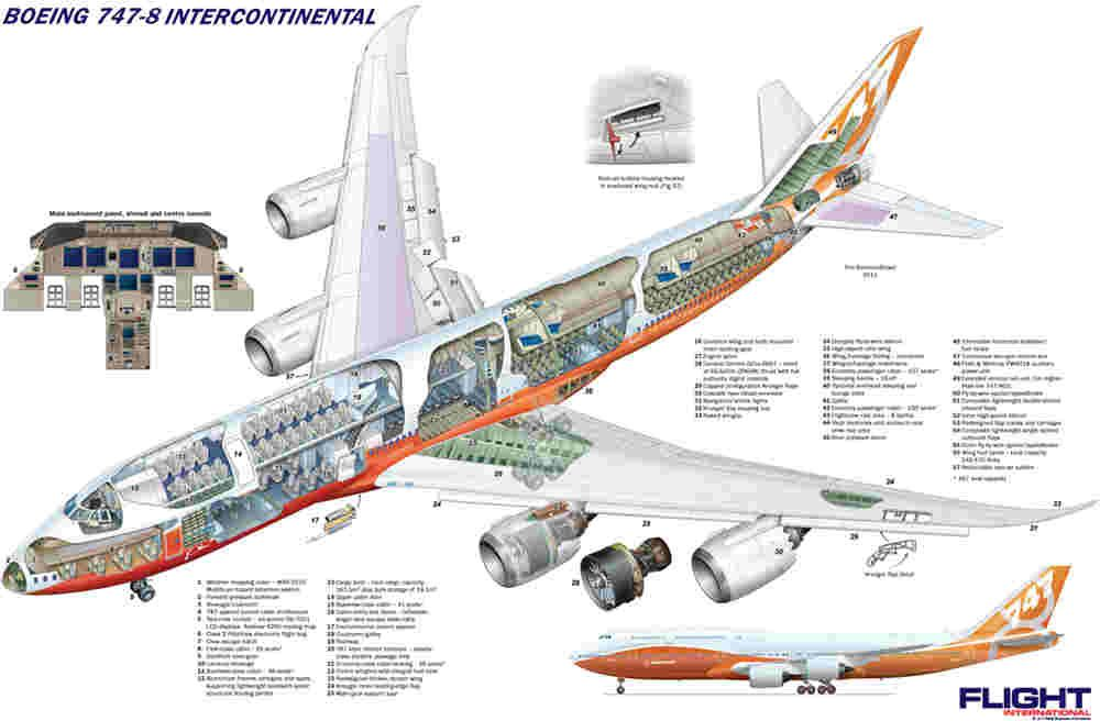 Boeing 747 8i cutaway drawing airliner cutaway drawings for Interieur boeing 757