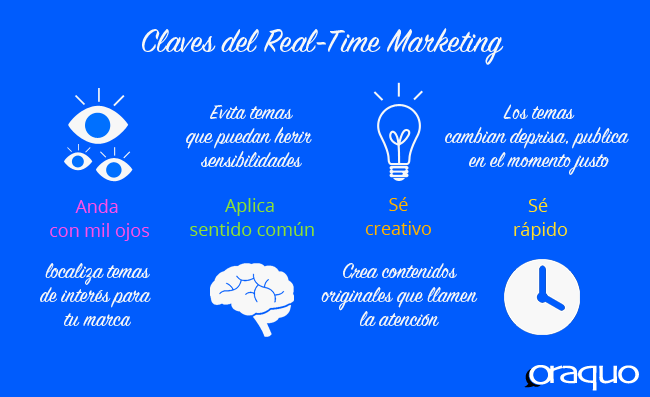 Claves del Real-Time #Marketing